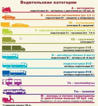 Время продажи алкоголя в Санкт-Петербурге и Ленинградской области в 2020-2020 году